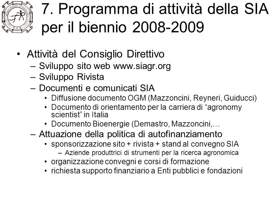 7. Programma di attività della SIA per il biennio 2008-2009 Attività del Consiglio Direttivo –Sviluppo sito web www.siagr.org –Sviluppo Rivista –Docum