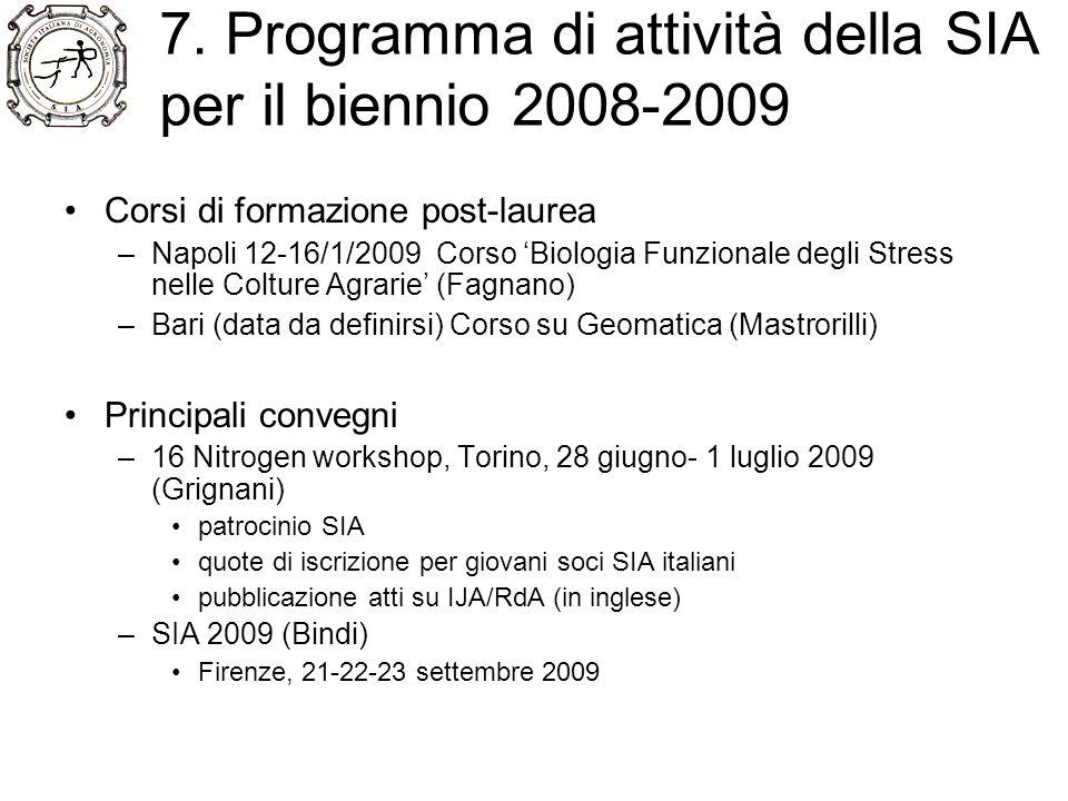 7. Programma di attività della SIA per il biennio 2008-2009 Corsi di formazione post-laurea –Napoli 12-16/1/2009 Corso 'Biologia Funzionale degli Stre