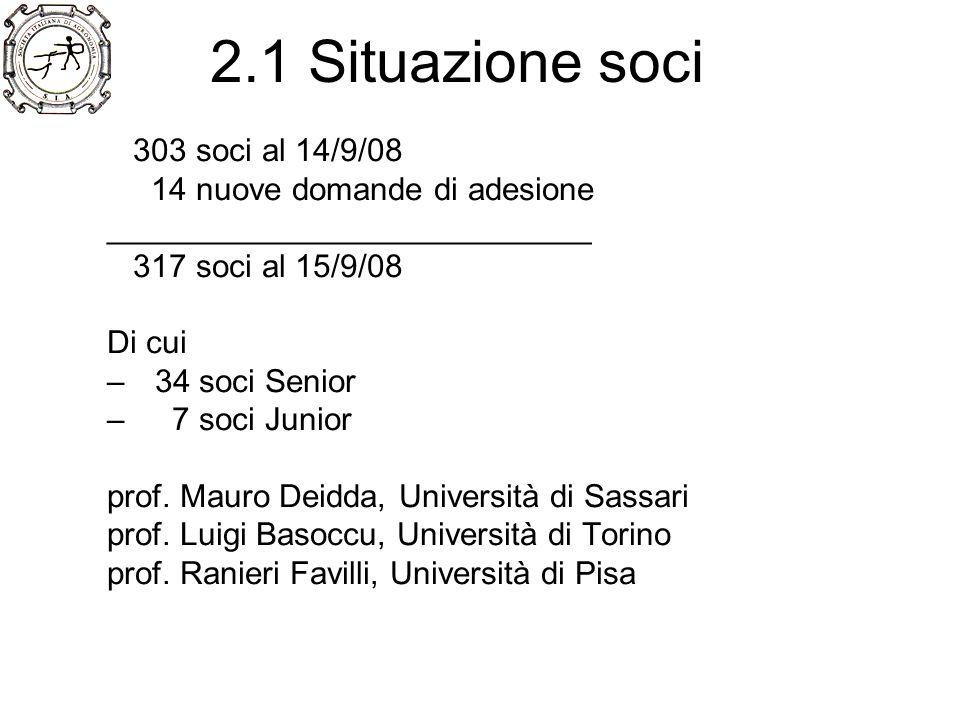 Riunioni AISSA Rapporti con altre organizzazioni Patrocini Indagine e workshop sulla didattica universitaria nel SSD AGR02 (Flagella, Mazzoncini, Berti + Vicari) Atti X ESA Congress (Berti, Ceccon, Giupponi, Perniola + Rossi Pisa) Documento OGM (Mazzoncini (+Reyneri e Guiducci) Sviluppo attività editoriale (punto 4) Nuove adesioni (punto 5) Sviluppo sito web (punto 6) Nuovo format per convegno SIA (punto 7) 2.4 Attività del CD