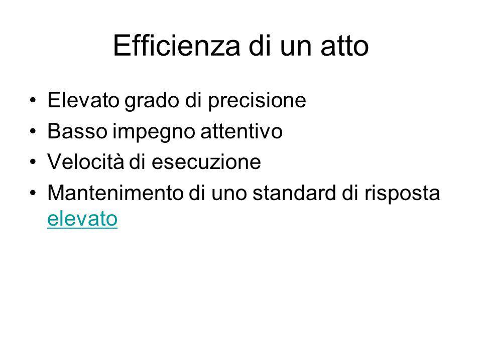 Efficienza di un atto Elevato grado di precisione Basso impegno attentivo Velocità di esecuzione Mantenimento di uno standard di risposta elevato elev