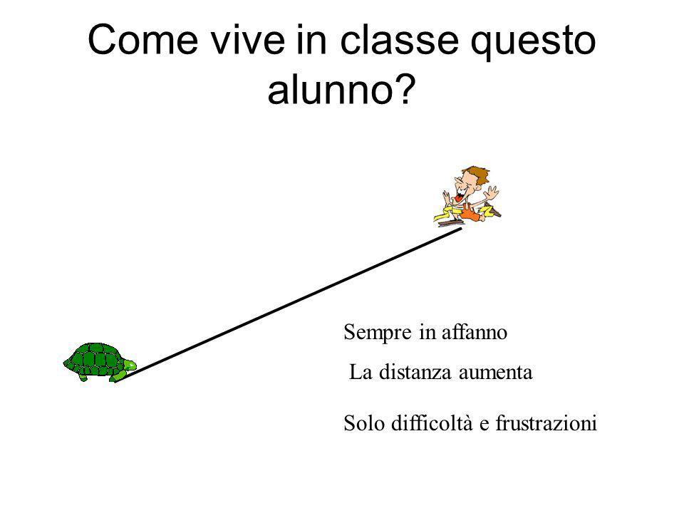 Come vive in classe questo alunno? Sempre in affanno La distanza aumenta Solo difficoltà e frustrazioni