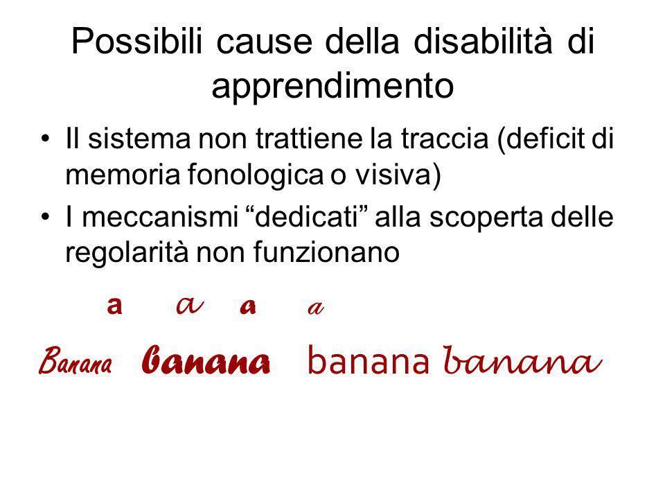 """Possibili cause della disabilità di apprendimento Il sistema non trattiene la traccia (deficit di memoria fonologica o visiva) I meccanismi """"dedicati"""""""