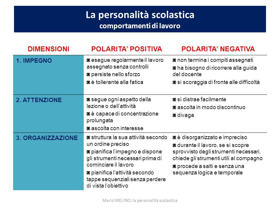 La personalità scolastica comportamenti di lavoro DIMENSIONIPOLARITA' POSITIVAPOLARITA' NEGATIVA 1.