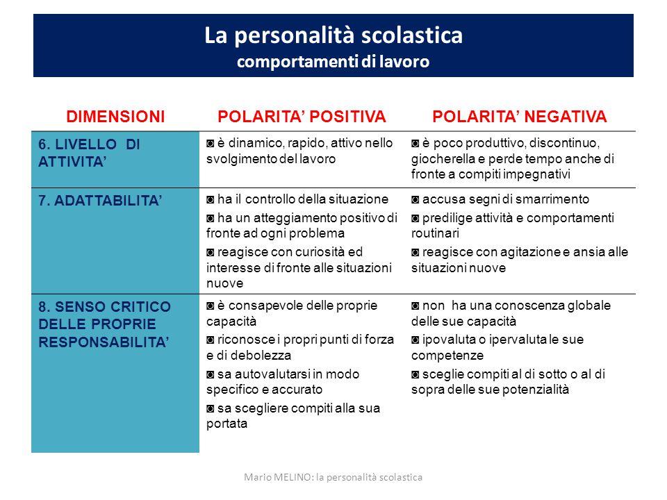 La personalità scolastica comportamenti di lavoro DIMENSIONIPOLARITA' POSITIVAPOLARITA' NEGATIVA 6.