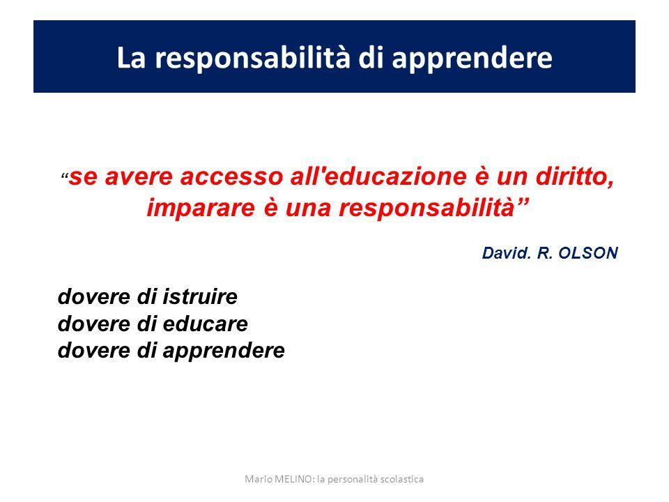 La personalità scolastica PERCEZIONE DI SE' 1.Bassa percezione delle proprie capacità 2.