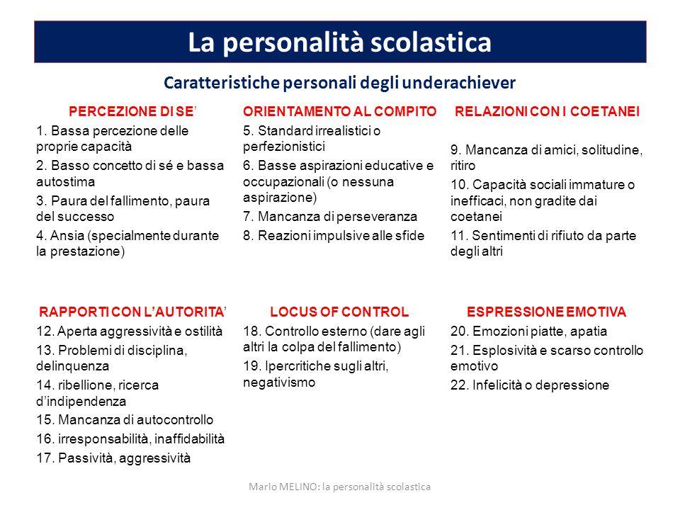 La personalità scolastica PERCEZIONE DI SE' 1. Bassa percezione delle proprie capacità 2.