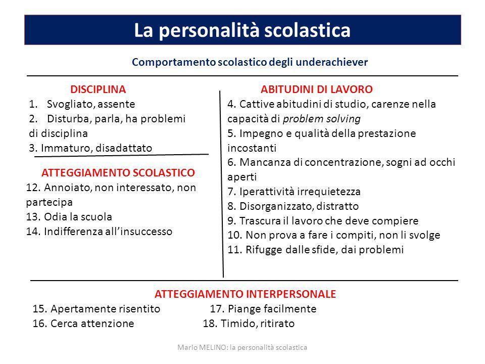 La personalità scolastica Comportamento scolastico degli underachiever DISCIPLINA 1.Svogliato, assente 2.Disturba, parla, ha problemi di disciplina 3.