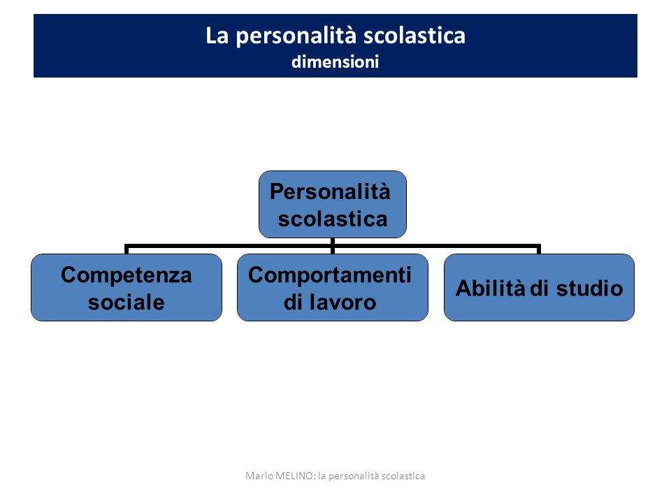 La personalità scolastica competenza sociale Competenza Sociale funzioni PercettiveDi controllo Di integrazione Mario MELINO: la personalità scolastica