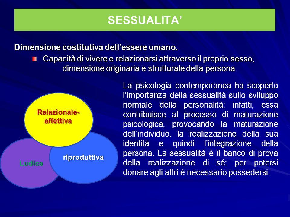 La sessualità umana è un diritto umano di base e fondamentale (World Association for Sexual Health)