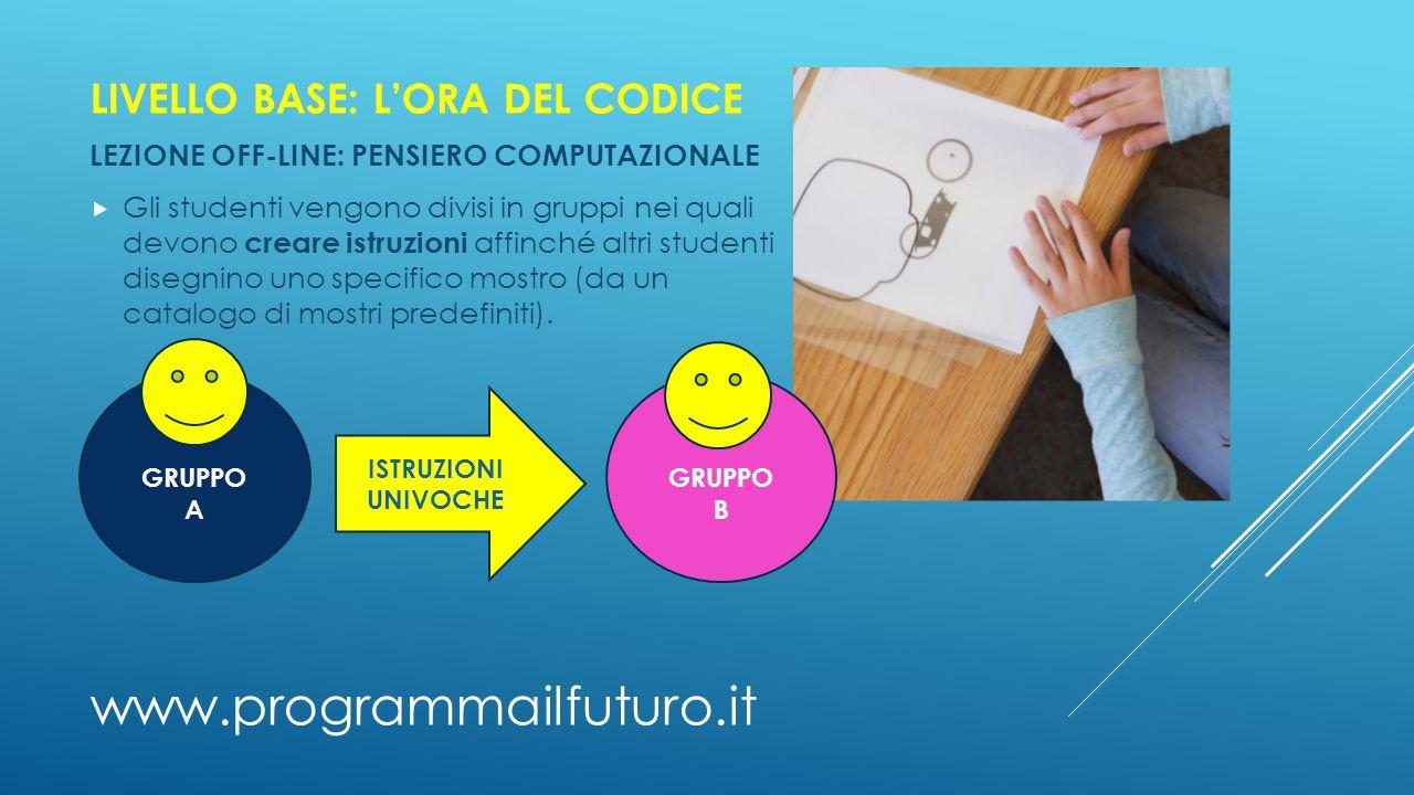 www.programmailfuturo.it LIVELLO BASE: L'ORA DEL CODICE LEZIONE OFF-LINE: PENSIERO COMPUTAZIONALE  Gli studenti vengono divisi in gruppi nei quali de