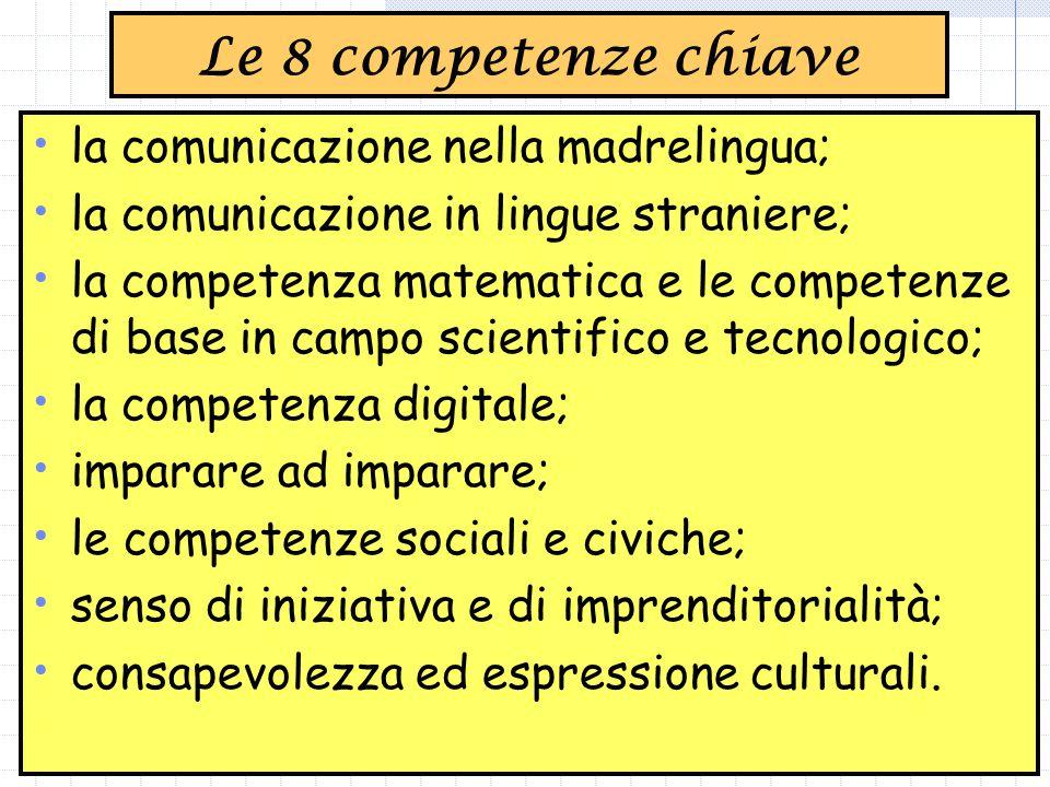 la comunicazione nella madrelingua; la comunicazione in lingue straniere; la competenza matematica e le competenze di base in campo scientifico e tecnologico; la competenza digitale; imparare ad imparare; le competenze sociali e civiche; senso di iniziativa e di imprenditorialità; consapevolezza ed espressione culturali.