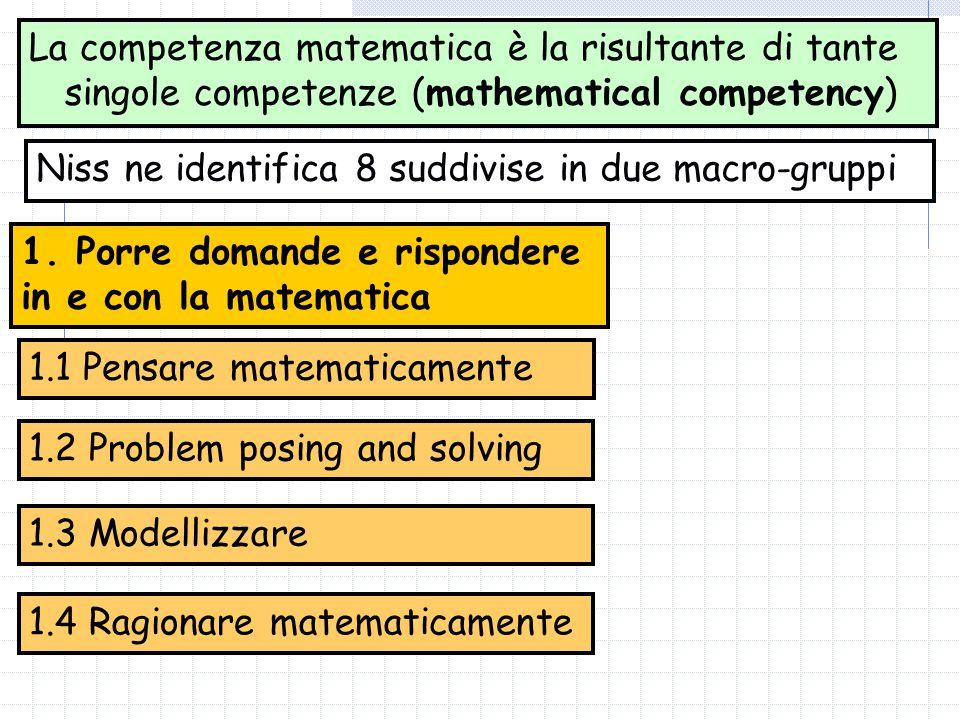 La competenza matematica è la risultante di tante singole competenze (mathematical competency) Niss ne identifica 8 suddivise in due macro-gruppi 1.
