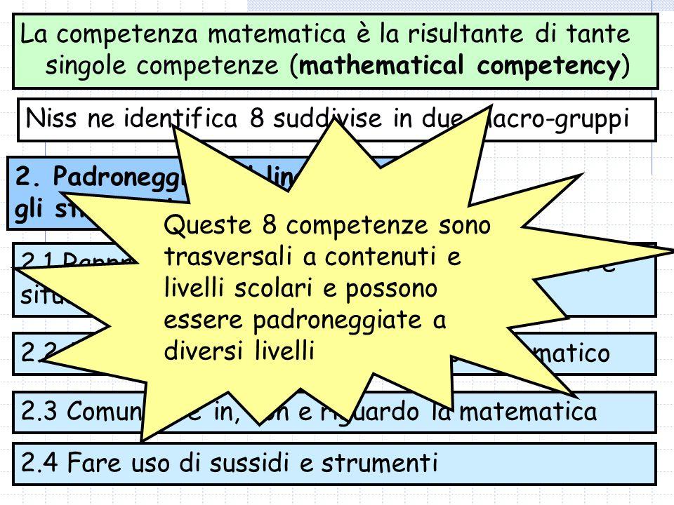 La competenza matematica è la risultante di tante singole competenze (mathematical competency) Niss ne identifica 8 suddivise in due macro-gruppi 2.