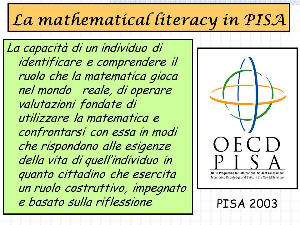 La mathematical literacy in PISA La capacità di un individuo di identificare e comprendere il ruolo che la matematica gioca nel mondo reale, di operare valutazioni fondate di utilizzare la matematica e confrontarsi con essa in modi che rispondono alle esigenze della vita di quell'individuo in quanto cittadino che esercita un ruolo costruttivo, impegnato e basato sulla riflessione PISA 2003