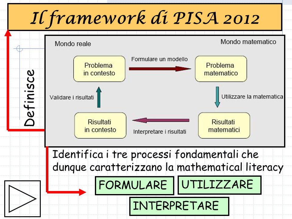 Il framework di PISA 2012 Definisce Identifica i tre processi fondamentali che dunque caratterizzano la mathematical literacy FORMULARE UTILIZZARE INTERPRETARE