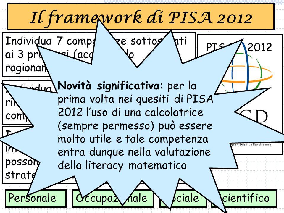 PISA 2012 Individua 7 competenze sottostanti ai 3 processi (accorpando ragionamento con argomentare) Individua i 4 ambiti di contenuto rilevanti per il riconoscimento delle competenze matematiche dei 15enni PersonaleScientificoOccupazionaleSociale Il framework di PISA 2012 Individua 4 contesti distinti di interesse (a seconda dei quali possono variare rappresentazioni e strategie matematiche) Novità significativa: per la prima volta nei quesiti di PISA 2012 l'uso di una calcolatrice (sempre permesso) può essere molto utile e tale competenza entra dunque nella valutazione della literacy matematica
