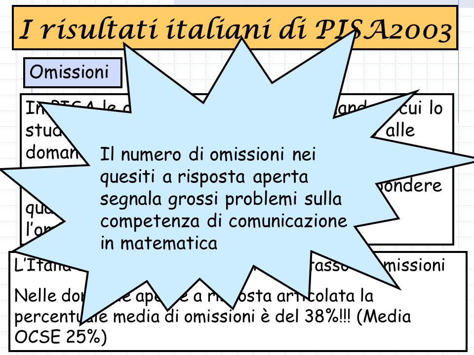 In PISA le omissioni sono quelle domande a cui lo studente non ha risposto pur rispondendo alle domande successive.