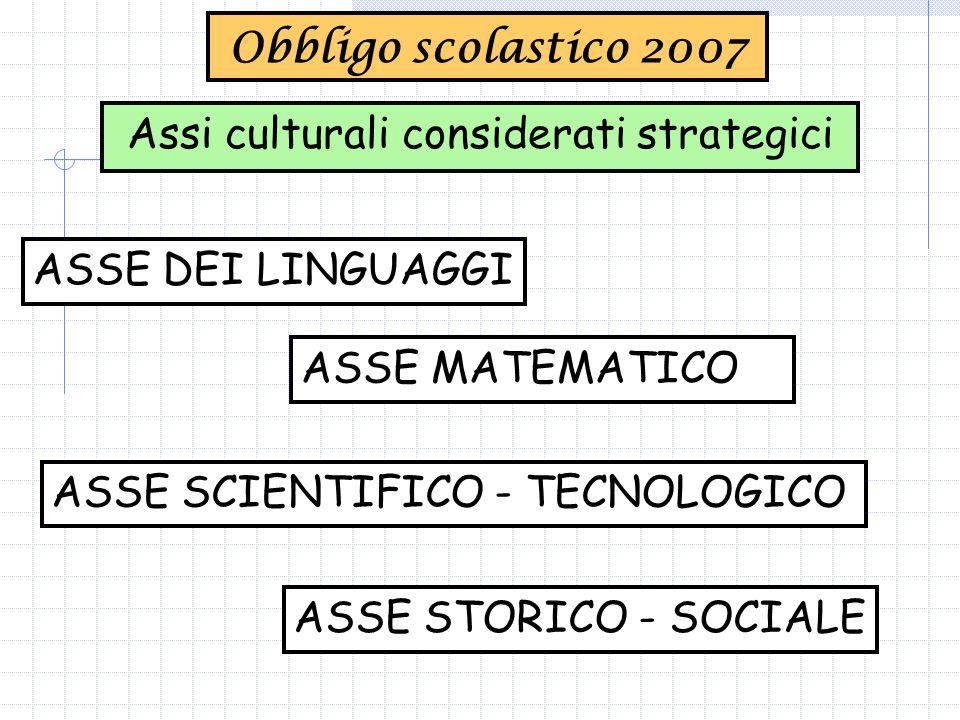 Assi culturali considerati strategici ASSE DEI LINGUAGGI Obbligo scolastico 2007 ASSE STORICO - SOCIALE ASSE SCIENTIFICO - TECNOLOGICO ASSE MATEMATICO