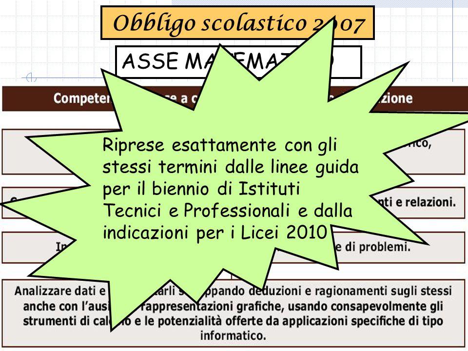 Obbligo scolastico 2007 ASSE MATEMATICO Riprese esattamente con gli stessi termini dalle linee guida per il biennio di Istituti Tecnici e Professionali e dalla indicazioni per i Licei 2010