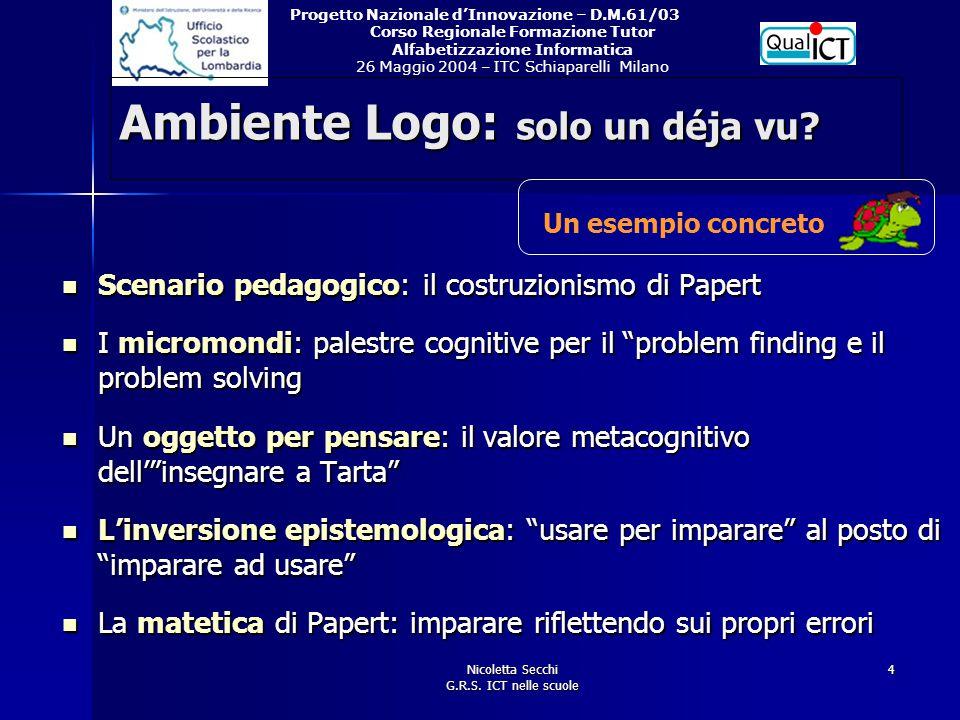Progetto Nazionale d'Innovazione – D.M.61/03 Corso Regionale Formazione Tutor Alfabetizzazione Informatica 26 Maggio 2004 – ITC Schiaparelli Milano Nicoletta Secchi G.R.S.