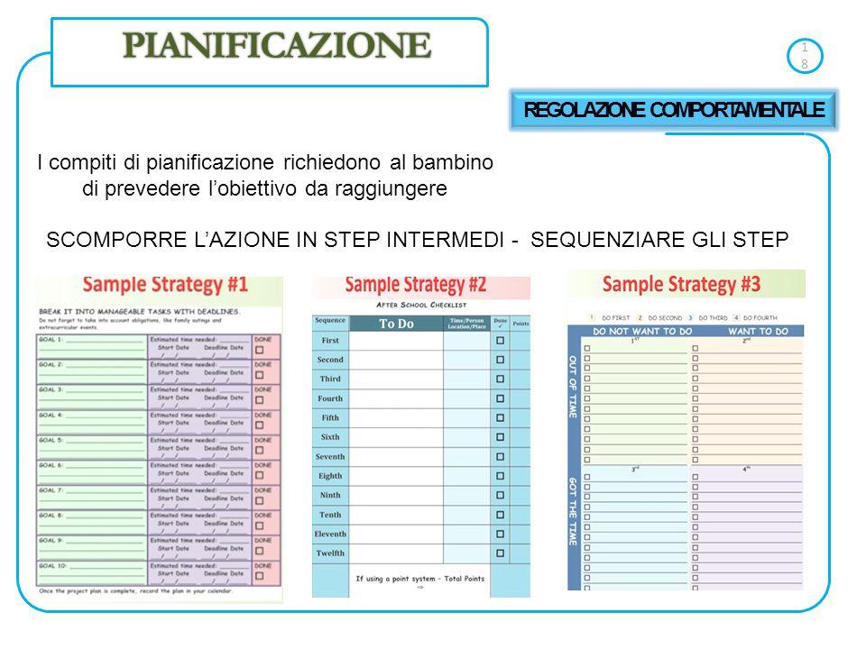 I compiti di pianificazione richiedono al bambino di prevedere l'obiettivo da raggiungere SCOMPORRE L'AZIONE IN STEP INTERMEDI - SEQUENZIARE GLI STEP