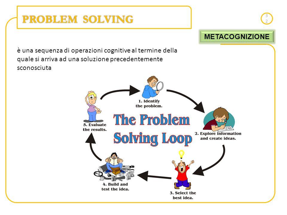32 è una sequenza di operazioni cognitive al termine della quale si arriva ad una soluzione precedentemente sconosciuta
