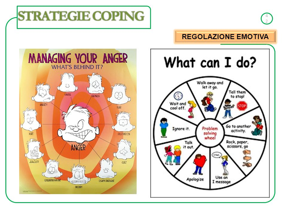42 STRATEGIE COPING REGOLAZIONE EMOTIVA