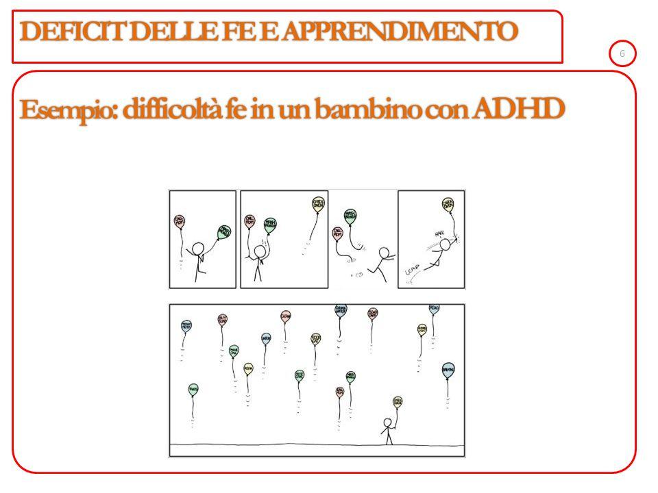 DEFICIT DELLE FE E APPRENDIMENTO Esempio : difficoltà fe in un bambino con ADHD 6