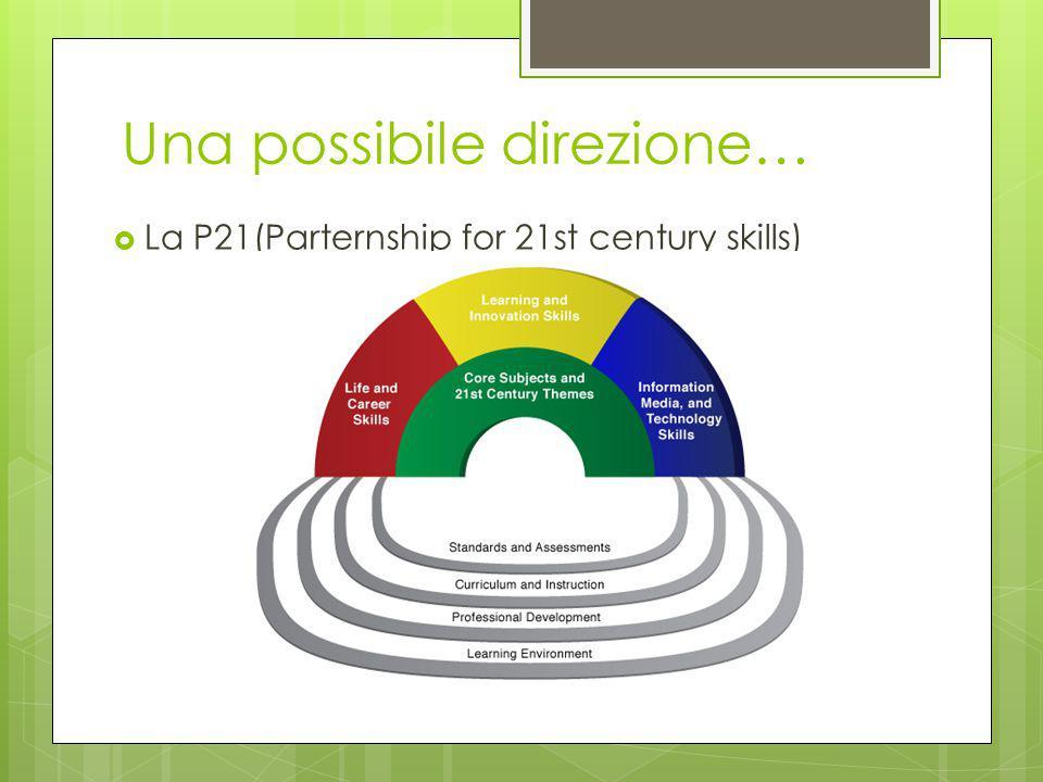  Competenze nell'apprendimento e nell'innovazione  Creatività e innovazione  Pensiero critico e problem solving  Comunicazione e collaborazione  Competenze nell'ambito dell'informazione, dei media e delle tecnologie  Information literacy  Media literacy  ICT literacy  Compentenze per la vita e la professione  Flessibilità e adattamento  Iniziativa e autodirezionalità  Produttività e responsabilità  Leadership e affidabilità