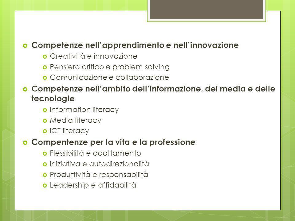 Competenze nell'apprendimento e nell'innovazione  Creatività e innovazione  Pensiero critico e problem solving  Comunicazione e collaborazione 