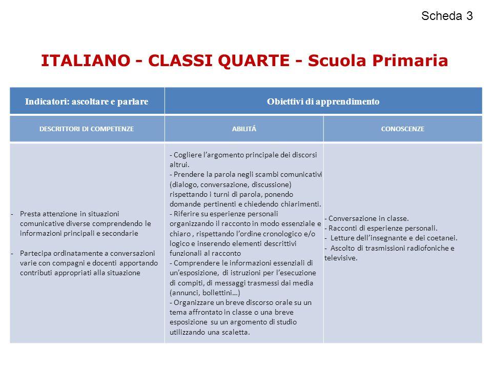 ITALIANO - CLASSI QUARTE - Scuola Primaria Indicatori: ascoltare e parlareObiettivi di apprendimento DESCRITTORI DI COMPETENZEABILITÁCONOSCENZE -Prest