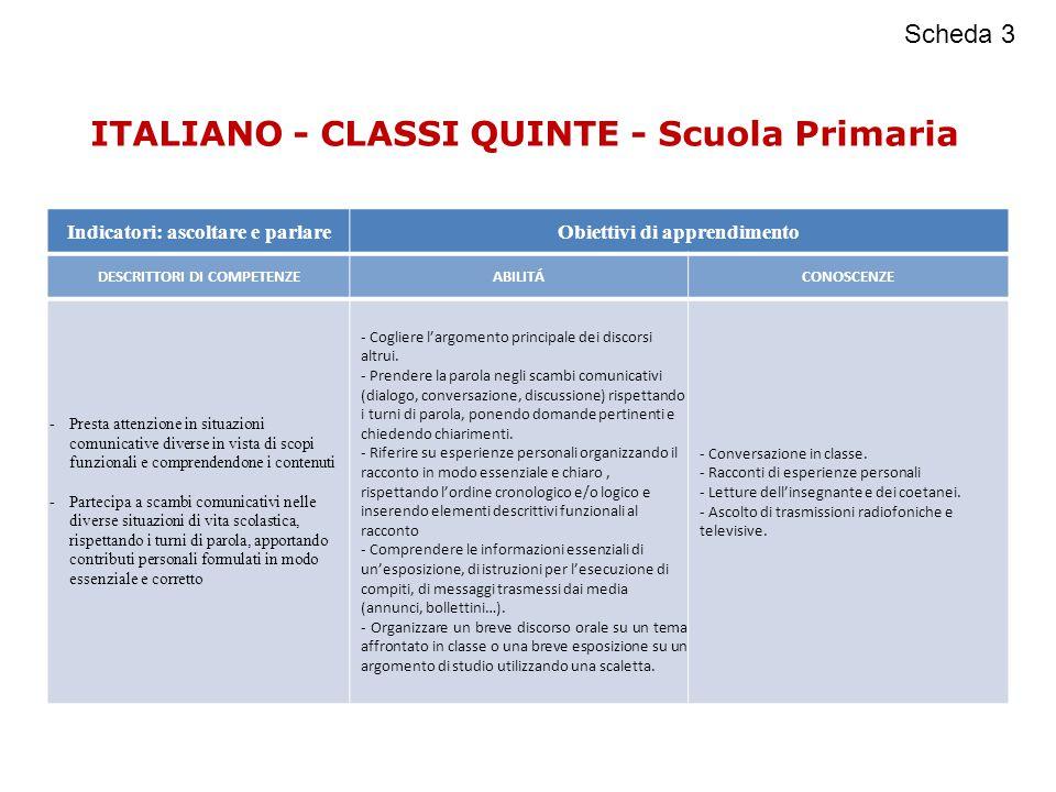 ITALIANO - CLASSI QUINTE - Scuola Primaria Indicatori: ascoltare e parlareObiettivi di apprendimento DESCRITTORI DI COMPETENZEABILITÁCONOSCENZE -Prest