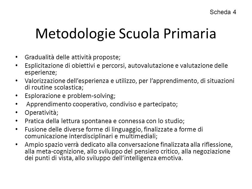 Metodologie Scuola Primaria Gradualità delle attività proposte; Esplicitazione di obiettivi e percorsi, autovalutazione e valutazione delle esperienze