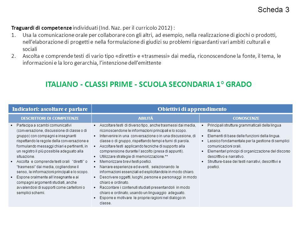 Traguardi di competenze individuati (Ind. Naz. per il curricolo 2012) : 1.Usa la comunicazione orale per collaborare con gli altri, ad esempio, nella