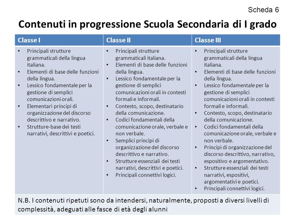 Contenuti in progressione Scuola Secondaria di I grado Classe IClasse IIClasse III Principali strutture grammaticali della lingua italiana. Elementi d