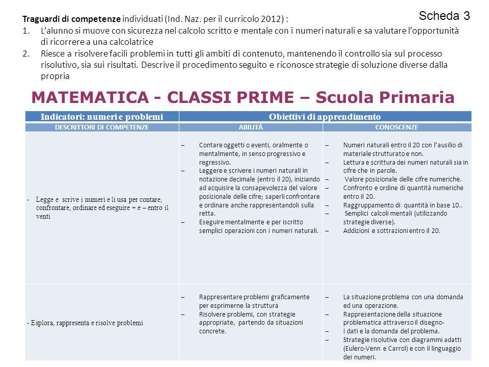 Indicatori: numeri e problemiObiettivi di apprendimento DESCRITTORI DI COMPETENZEABILITÁCONOSCENZE -Legge e scrive i numeri e li usa per contare, conf