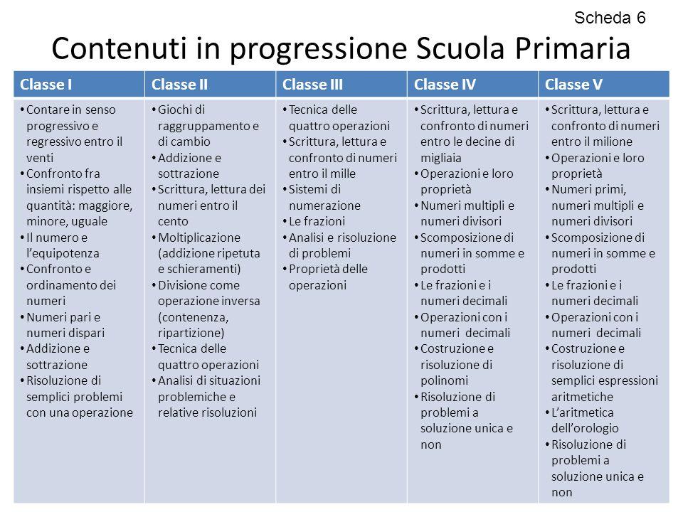 Contenuti in progressione Scuola Primaria Classe IClasse IIClasse IIIClasse IVClasse V Contare in senso progressivo e regressivo entro il venti Confro