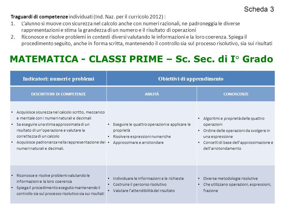 Indicatori: numeri e problemiObiettivi di apprendimento DESCRITTORI DI COMPETENZEABILITÁCONOSCENZE Acquisisce sicurezza nel calcolo scritto, meccanico