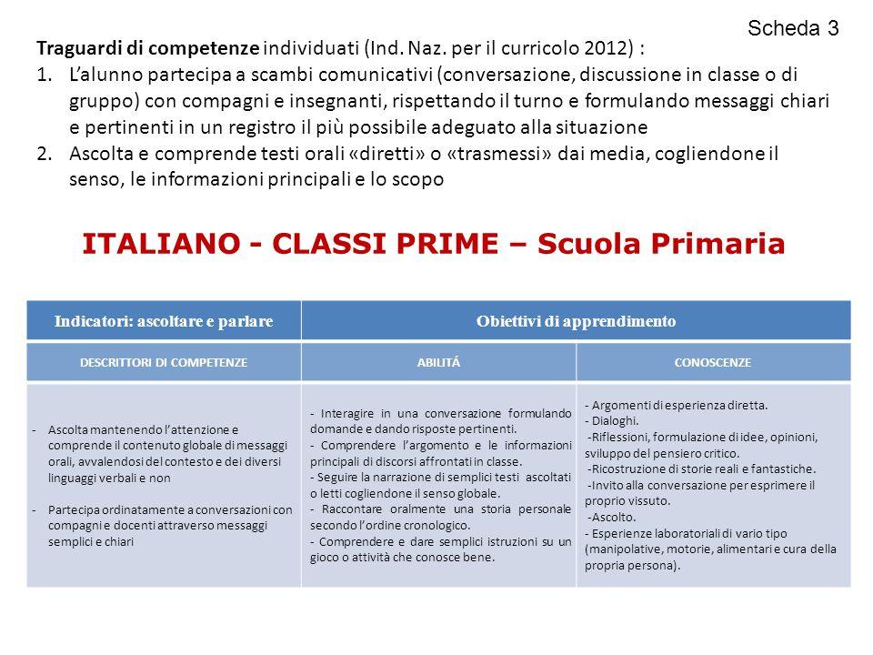 Traguardi di competenze individuati (Ind. Naz. per il curricolo 2012) : 1.L'alunno partecipa a scambi comunicativi (conversazione, discussione in clas