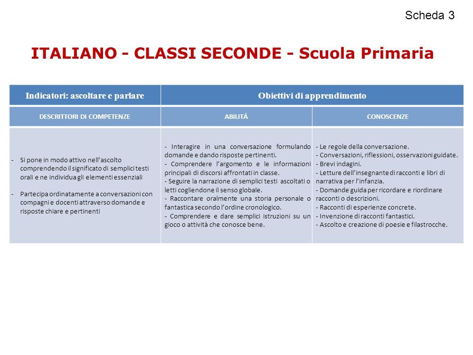 ITALIANO - CLASSI SECONDE - Scuola Primaria Indicatori: ascoltare e parlareObiettivi di apprendimento DESCRITTORI DI COMPETENZEABILITÁCONOSCENZE -Si p