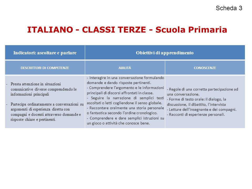 ITALIANO - CLASSI TERZE - Scuola Primaria Indicatori: ascoltare e parlareObiettivi di apprendimento DESCRITTORI DI COMPETENZEABILITÁCONOSCENZE -Presta