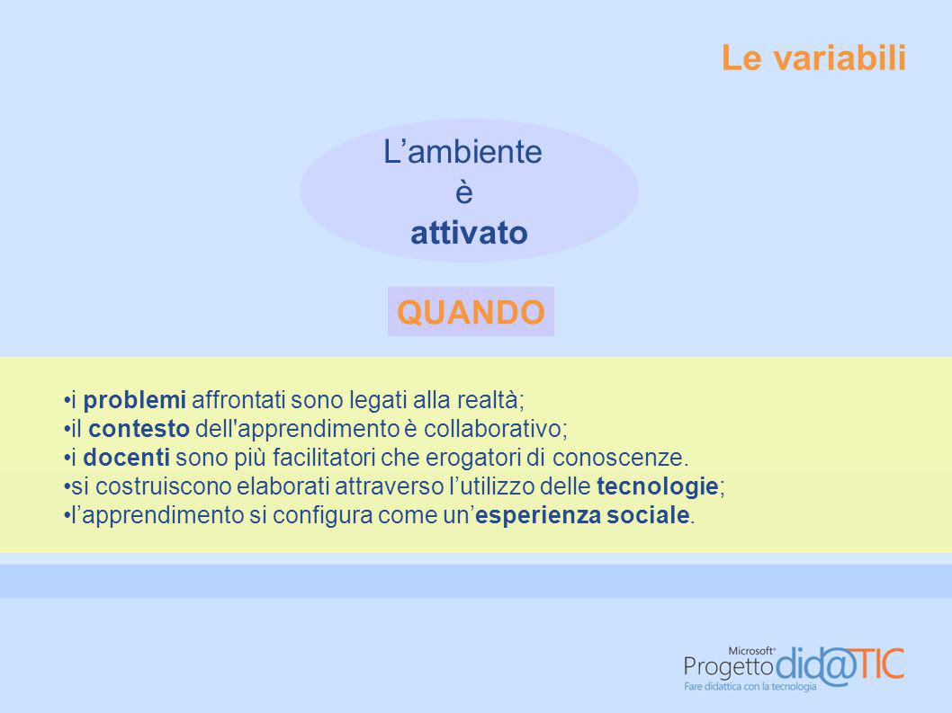 Problem Based e Project Based Learning Cosa si intende quando parliamo di Problem Based o Project Based Learning.