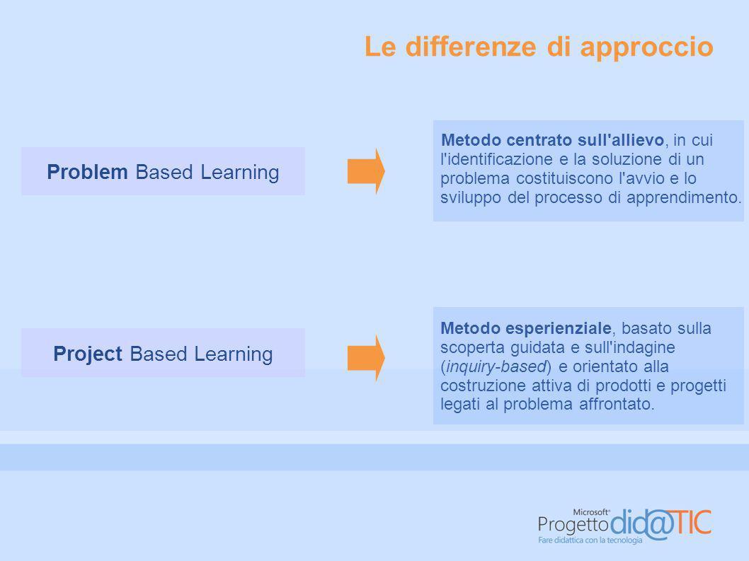 Le differenze di approccio Metodo centrato sull allievo, in cui l identificazione e la soluzione di un problema costituiscono l avvio e lo sviluppo del processo di apprendimento.