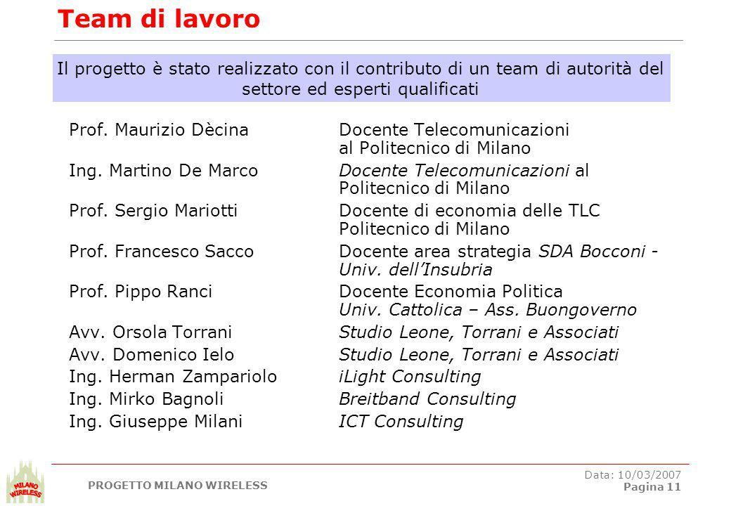 PROGETTO MILANO WIRELESS Data: 10/03/2007 Pagina 11 Team di lavoro Prof.
