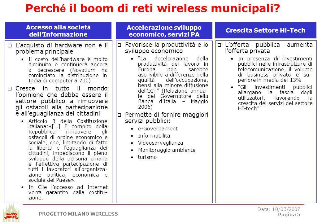 PROGETTO MILANO WIRELESS Data: 10/03/2007 Pagina 5 Perch é il boom di reti wireless municipali.
