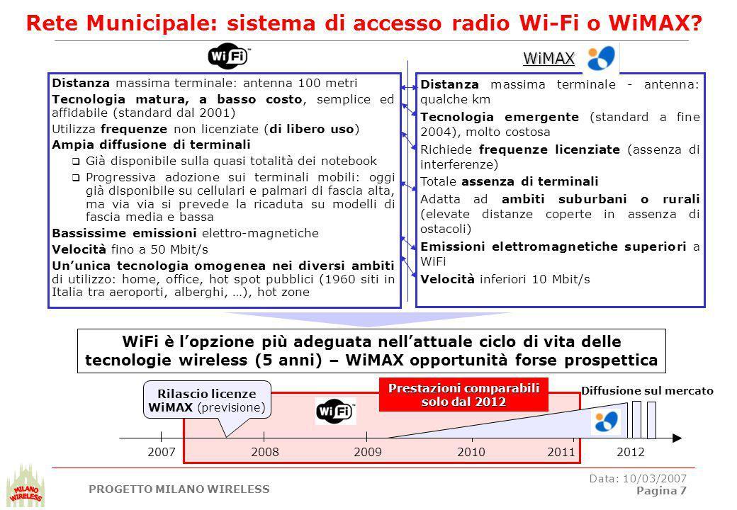 PROGETTO MILANO WIRELESS Data: 10/03/2007 Pagina 7 Rete Municipale: sistema di accesso radio Wi-Fi o WiMAX.