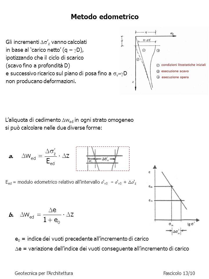 Importanza della storia tensionale nel calcolo dei cedimenti la curva di compressione in condizioni di sovraconsolidazione la retta vergine in condizioni di normale consolidazione La variazione di indice dei vuoti  e va calcolata percorrendo: Geotecnica per l ArchitetturaFascicolo 13/11 Se l'incremento  ' z è tale da rendere normalmente consolidato un terreno inizialmente sovraconsolidato (  v0 <  p ),  e va calcolato sulla curva di compressione fino a  p e sulla retta vergine oltre  p : 'o='c'o='c log  ' 'o'o 'c'c