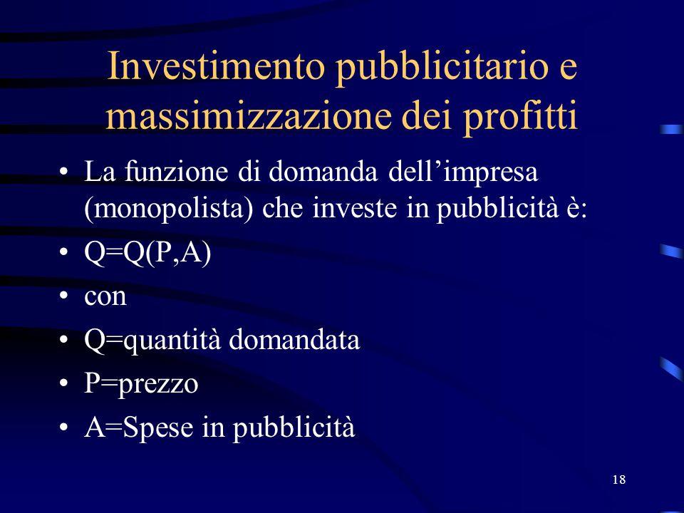 18 Investimento pubblicitario e massimizzazione dei profitti La funzione di domanda dell'impresa (monopolista) che investe in pubblicità è: Q=Q(P,A) con Q=quantità domandata P=prezzo A=Spese in pubblicità