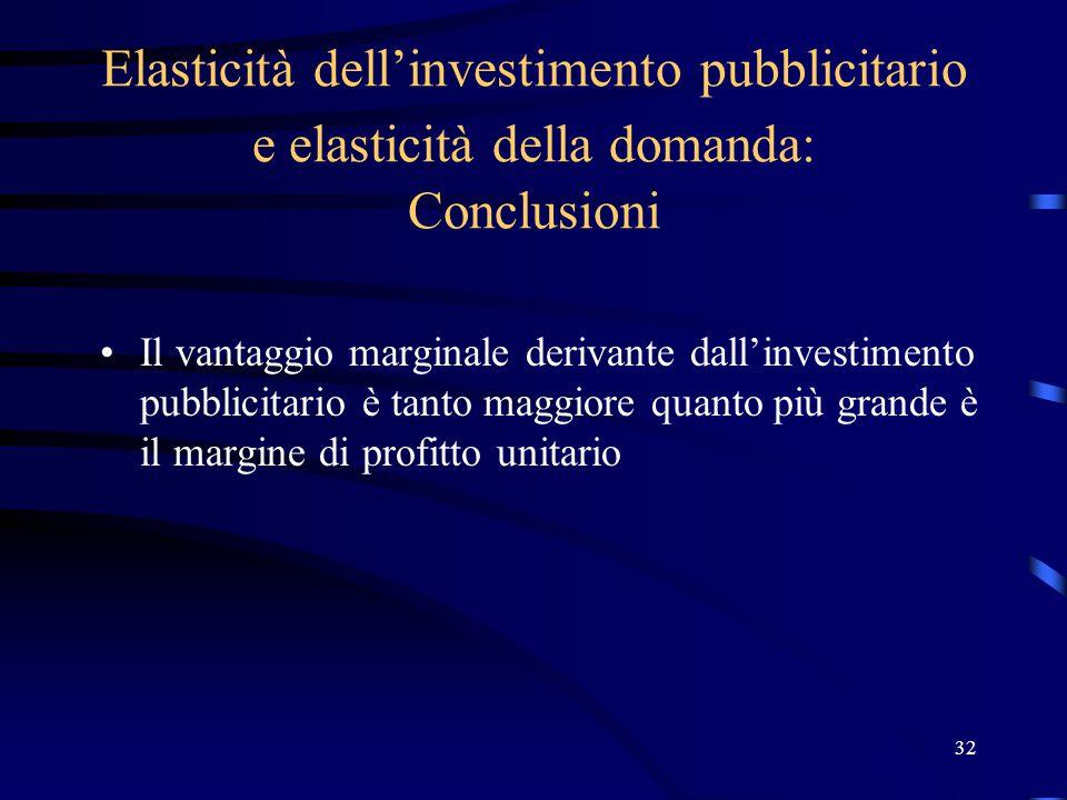 32 Elasticità dell'investimento pubblicitario e elasticità della domanda: Conclusioni Il vantaggio marginale derivante dall'investimento pubblicitario è tanto maggiore quanto più grande è il margine di profitto unitario
