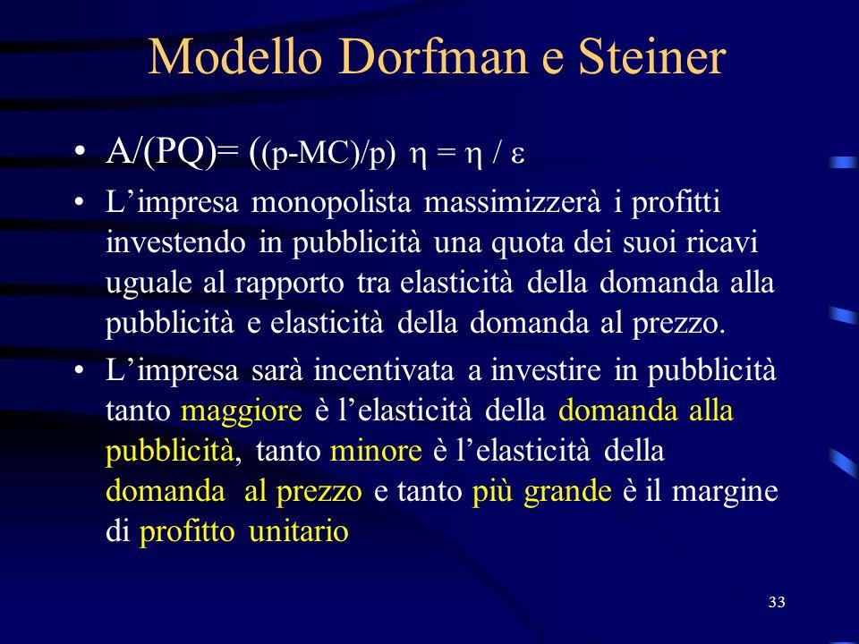 33 Modello Dorfman e Steiner A/(PQ)= ( (p-MC)/p)  =  /  L'impresa monopolista massimizzerà i profitti investendo in pubblicità una quota dei suoi ricavi uguale al rapporto tra elasticità della domanda alla pubblicità e elasticità della domanda al prezzo.